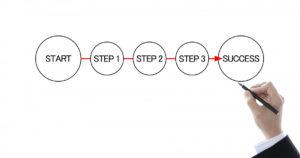 起業したいけどアイデアがないを解決!稼げるネタ7選&失敗しない起業法イメージ8